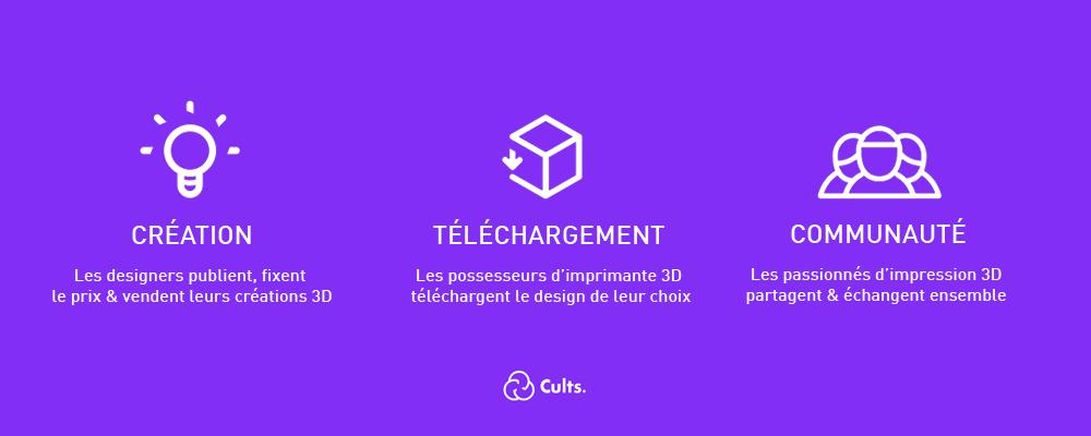 5. Cults_Presentation