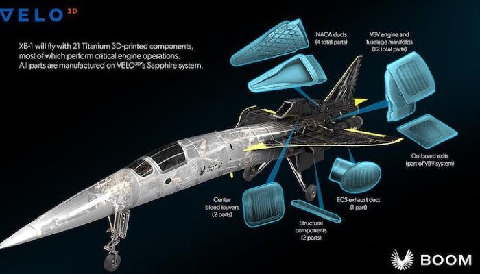 XB-1 Supersonic