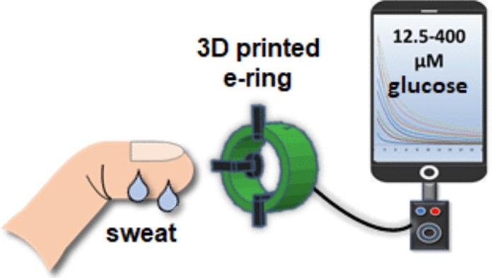 3D printed e-ring