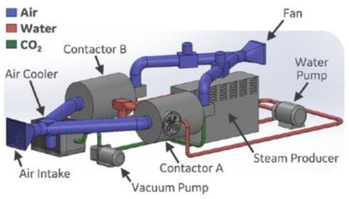 GE Carbon Extractor