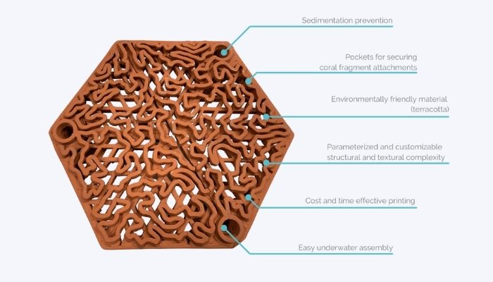 ArchiREEF 3D-Printed Terracotta Tiles Restoring Coral