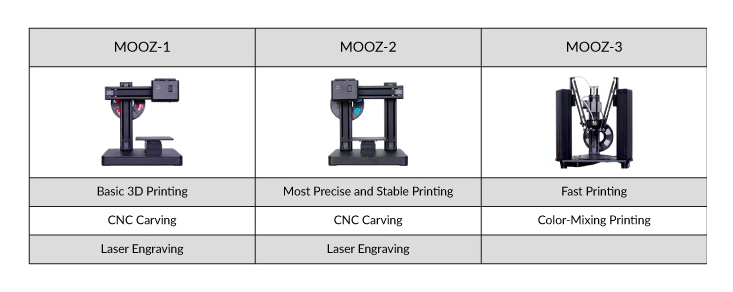 mooz 3d printer