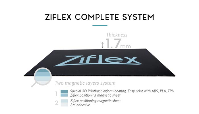 Ziflex