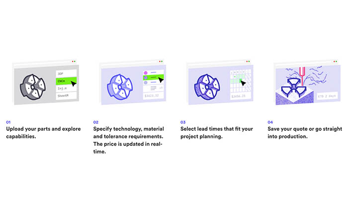 3D Hubs y Fillauber Composites