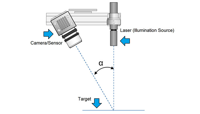 traingulación láser