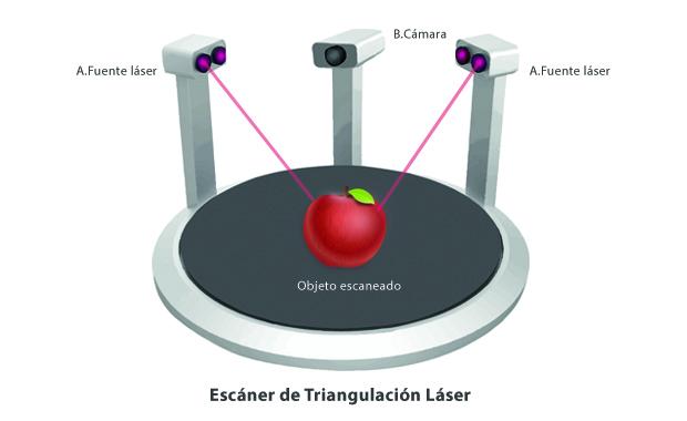 scanner_final1