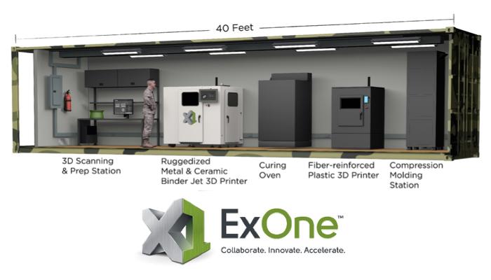 usine mobile impression 3D