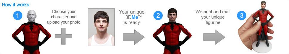En 3 étapes, vous pouvez créer votre mini statue de vous même.