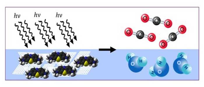 photocatalyseurs imprimés en 3D