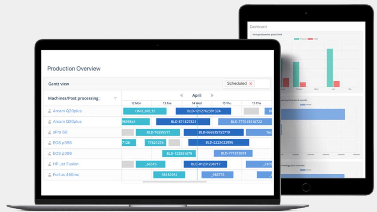 gestion des impressions en ligne de rencontres HSV Speed datant