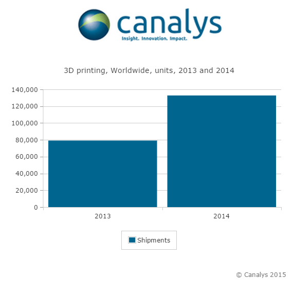 article_canalys_042015