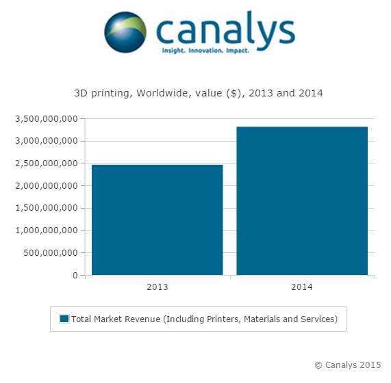 article_canalys_042015_2
