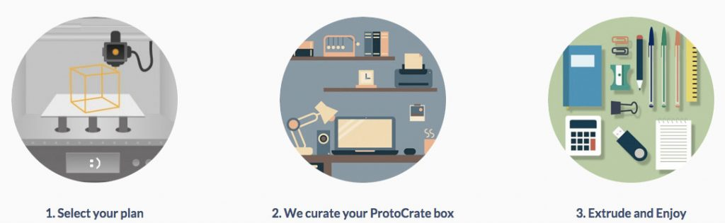 article_protocrate
