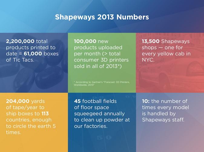article_shapeways2