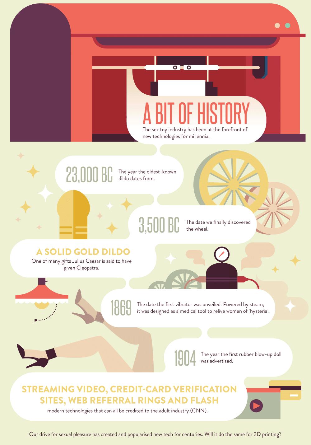 infographic_sextoys_1