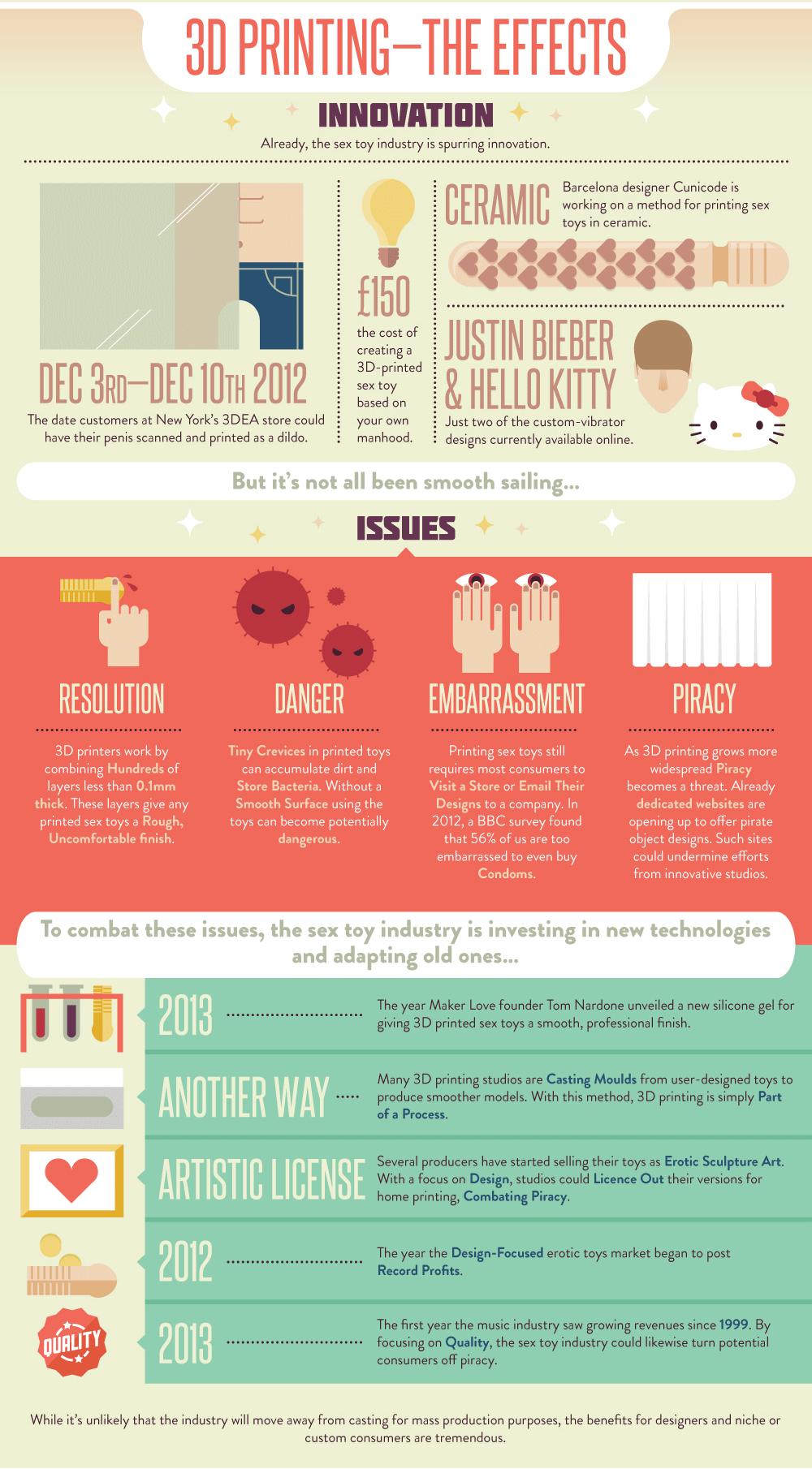 infographic_sextoys_2