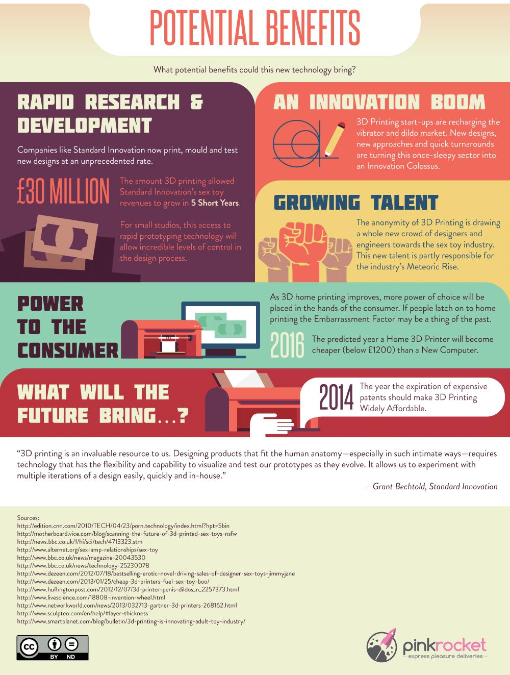 infographic_sextoys_3